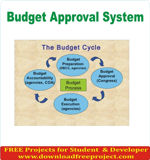 Free Budget Approval System In Asp.Net Projects Download