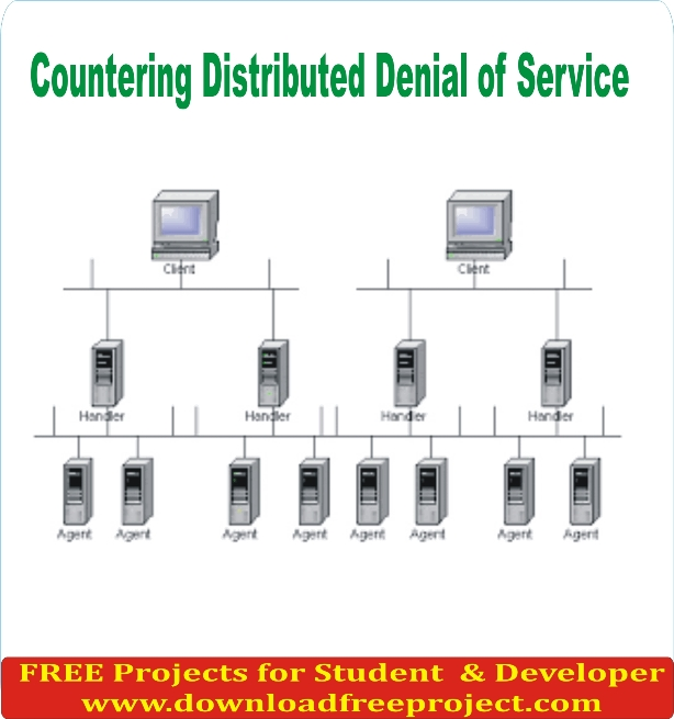 Free Countering Distributed Denial of Service In Asp.Net Projects Download