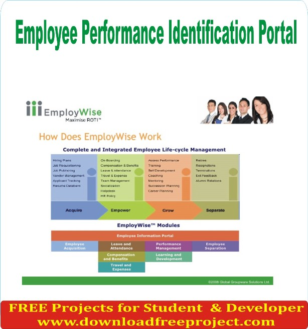 Free Employee Performance Identification Portal In Java Projects Download
