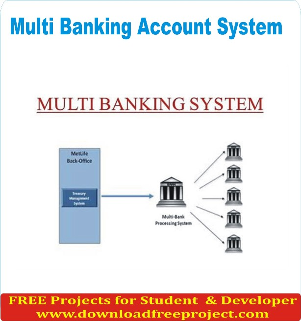 Free Multi Banking Account System In Asp.Net Projects Download
