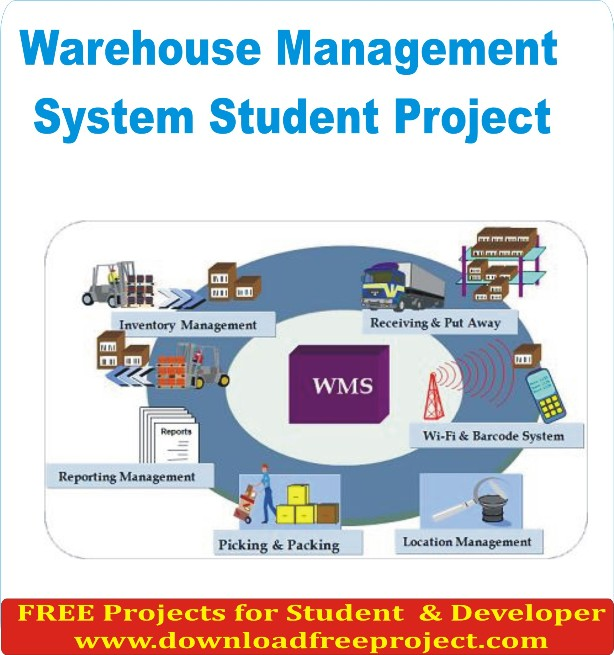 Free Warehouse Management System In Asp.Net Projects Download